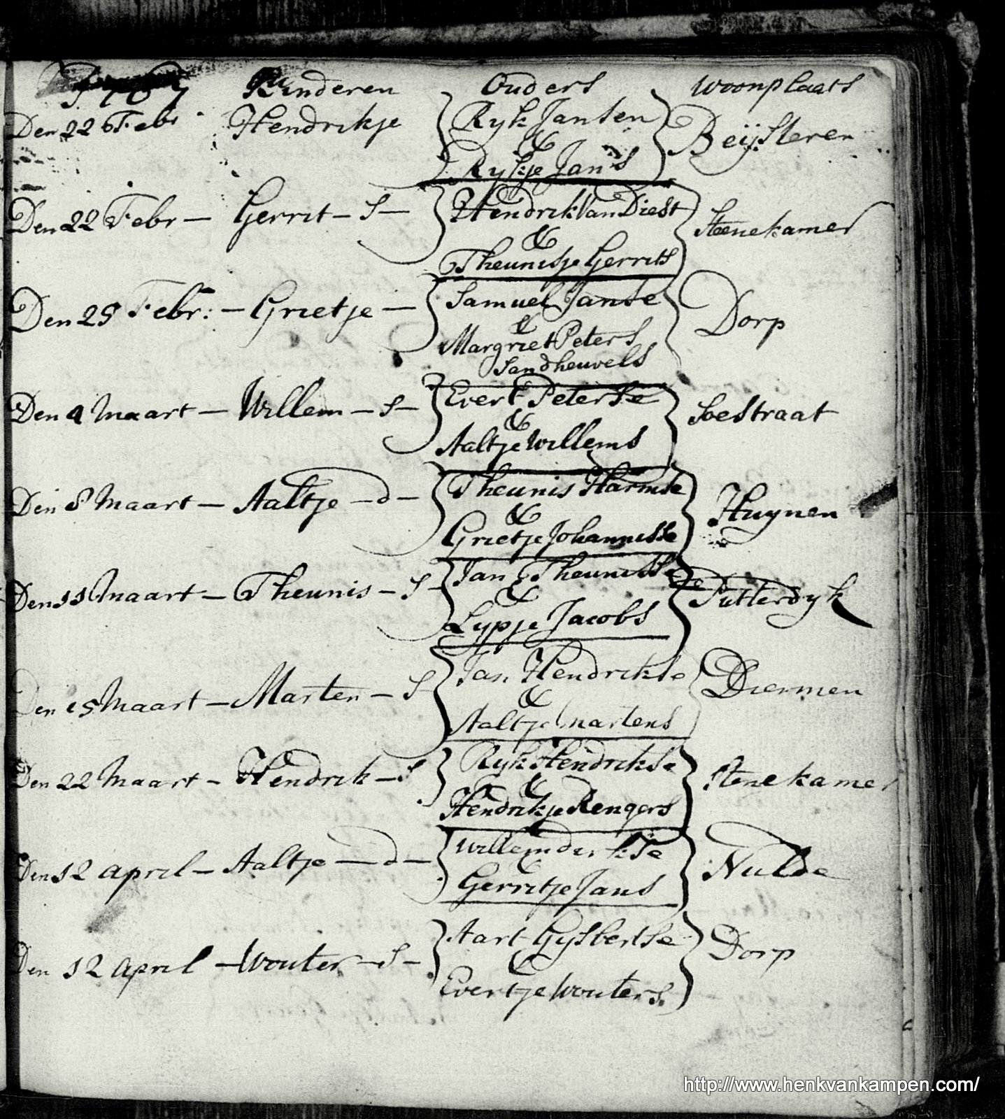 Putten baptism book, with the baptism of Aaltje Teunisse van 't Land
