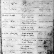 Baptism of Maarten van der Hoogt