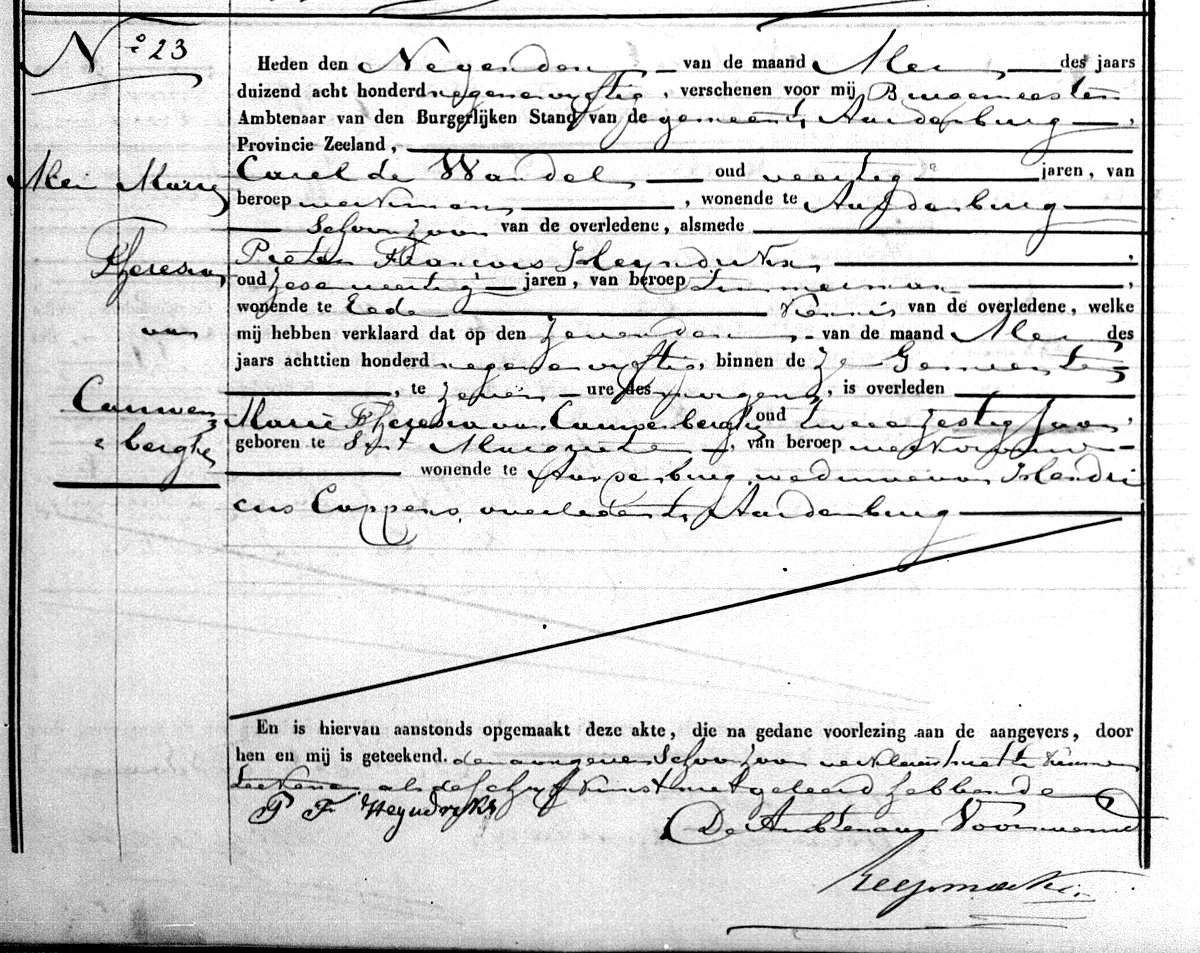 Death certificate of Barbera Theresia van Cauwenberge