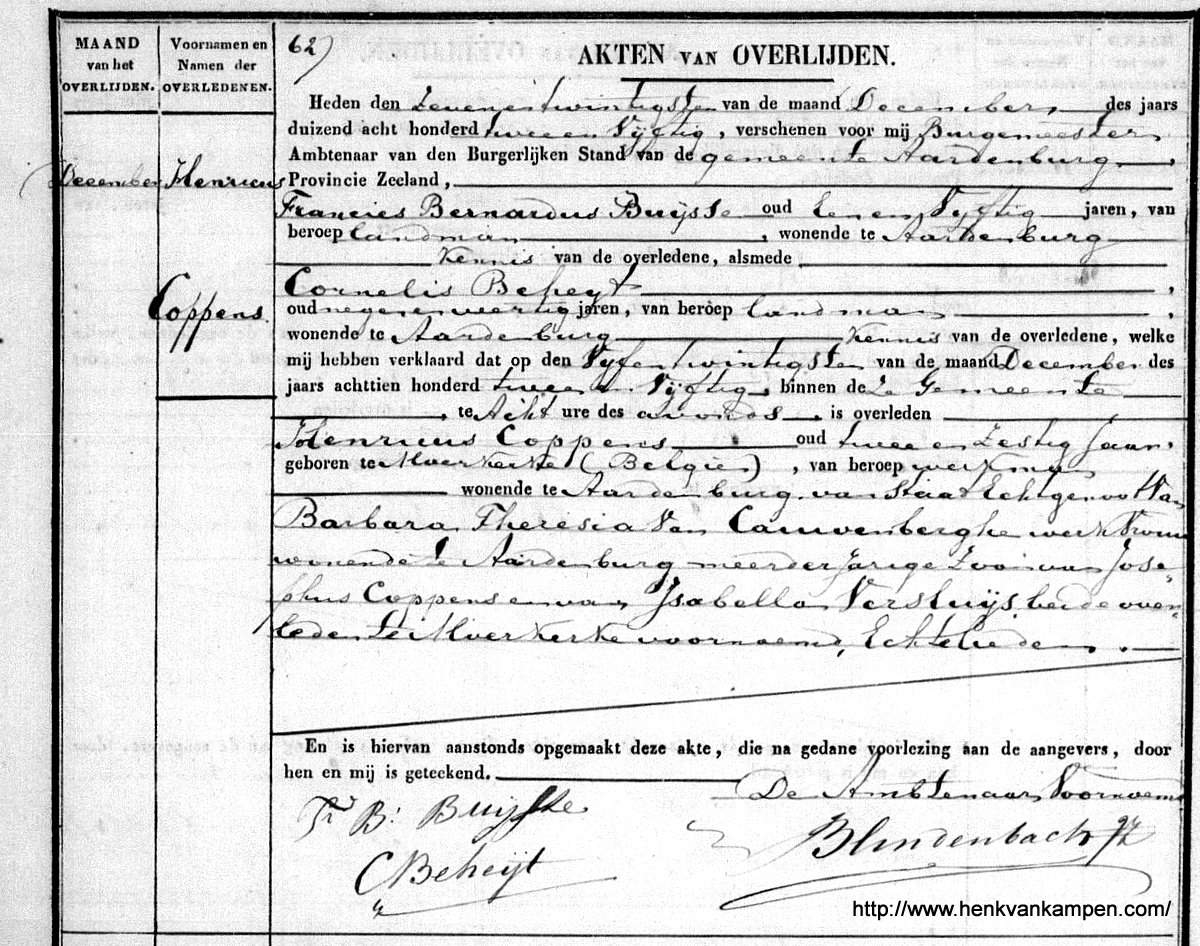 Death certificate of Henricus Coppens